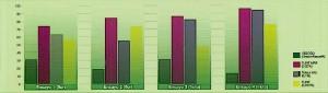 eficacia Flint Max en monilia en cerezo